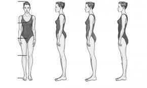<b>Style</b> Tips for Short <b>Waisted</b> Women
