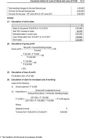 Anyone can learn financial accounting from this notes. Insurance Claims For Loss Of Stock And Loss Of Profit Pdf Free Download