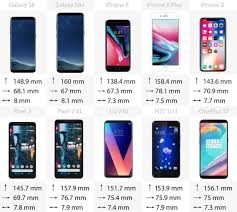 Smartphone Comparison Chart Facebook Lay Chart