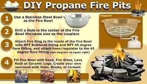 propane fire ring. Best Gas Fire Pit Kit Pits Propane Burner Homemade How To . Ring