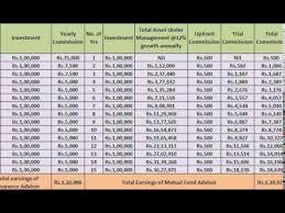 Bajaj Allianz Life Insurance Agent Commission Chart Metro