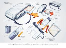 industrial design sketches. Classic Product Design Sketches Industrial