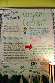 compare two people essay compare and contrast essays about two  17 best images about compare and contrast the polar compare and contrast anchor charts
