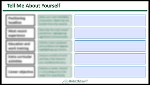 Fit Interview Tell Me About Yourself Response Template | MasterTheCase