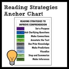 Reading Strategy Anchor Charts Worksheets Teaching