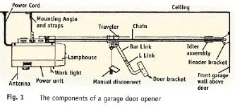 how to adjust garage door openerInstalling a Garage Door Opener