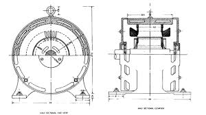 slip ring and squirrel cage induction motor
