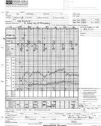 Anaesthetic Monitoring Chart Anesthesia Monitoring Chart Veterinary Bedowntowndaytona Com