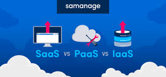 Iaas Vs Paas Iaas Vs Paas Saas Vs Paas Whats The Difference