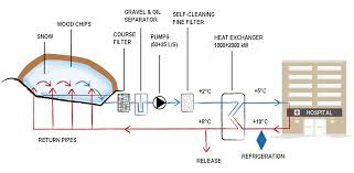 3400 sfi engine cooling system diagram 3400 image cooling system diagram images on 3400 sfi engine cooling system diagram