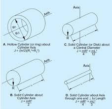 bei kimco selecting the correct voice coil actuator how do i calculate linear velocity