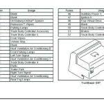 gm gmc envoy this morning my son (who i still love dearly) inside 2005 Gmc Envoy Fuse Box Diagram solved fuse panel diagram on 2005 gmc envoy fixya with regard to 2005 2004 gmc envoy fuse box diagram