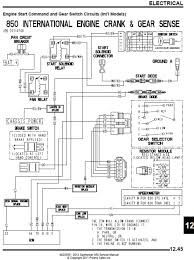 polaris sportsman 90 wiring diagram wiring diagram 2004 polaris scrambler 500 wiring diagram image about