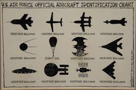 Air Force Aircraft Identification Chart Weather Balloon