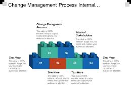 Change Management Process Internal Stakeholders Gantt Chart