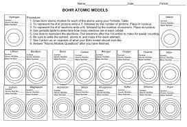 untitled  atomic models