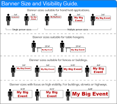 Sign Letter Height Visibility Chart Metric Banner Size And Visibility Guide Suggested Sizes For