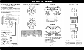 trailer wiring wiring diagrams and schematics 7 wire trailer plug wiring diagram