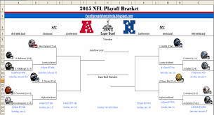 Nfl Playoff Bracket 2018 Chart Download A Printable 2015 Nfl Playoff Bracket That Includes