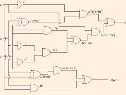 logic gates and circuits Desktop Diagram at Computer And Gate Wiring Diagram