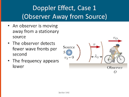 26 doppler effect