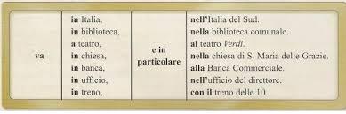 Italian Grammar Prepositions