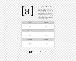 Learn the target words in the nato. Alfred S Ipa Made Easy A Guidebook For The International Phonetic Alphabet Phonetics Book Alfred S Ipa Png Pngegg