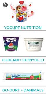 chobani plain greek stonyfield organic flavored yoplait go gurt dannon ds greek yogurt nutrition non greek yogurt nutrition