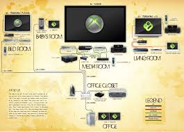 home theater system setup diagram. how to setup a home theater with extraordinary style for living room design and decorating ideas 5 system diagram