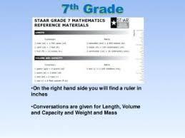 Grade Measurement Conversion Online Charts Collection