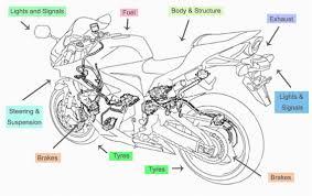 similiar motorcycle parts diagram keywords car and motorbike mot wembley motors service and mot center bosch