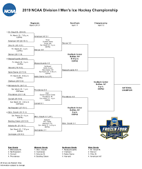 Hockey Playoff Standings Chart Frozen Four Bracket Printable 2019 Ncaa Hockey Tournament