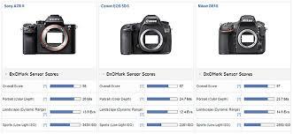 Dxomark The Sony A7r Ii Has The Best Sensor Weve Ever Seen