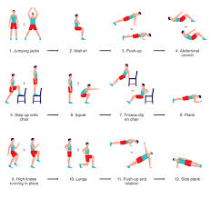 The Scientific 7 Minute Workout The New York Times