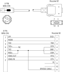 mic 5 pin din connector wiring diagram on mic images free Microphone Pinouts Wiring And Connection Diagram mic 5 pin din connector wiring diagram 1 5 pin din pinout rs232 5 pin din connector pinout Realistic 5 Pin Microphone Wiring