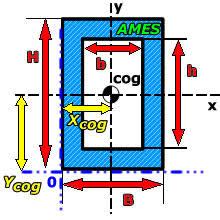 Hollow Rectangular Tubes Section Properties Calculator