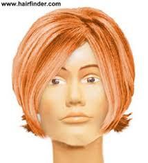 Coiffure Pour Visage Rond Cheveux Fins