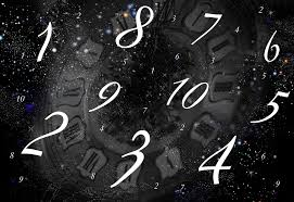 Numerology Birth Chart Reading Free Numerology 101 How To Calculate Life Path Destiny Numbers