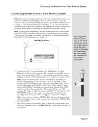 dish network wiring dish image wiring diagram dish network wiring solidfonts on dish network wiring