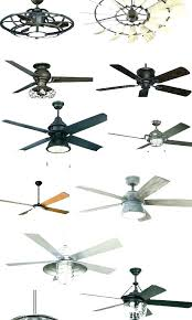 Hunter ceiling fans parts Fitting Ceiling Hunter Ceiling Fan Blades Replacement Parts Hunter Ceiling Fan Blades Replacement Parts Ceiling Ceiling Fans Replacement Chetanmurthyclub Hunter Ceiling Fan Blades Replacement Parts Chetanmurthyclub