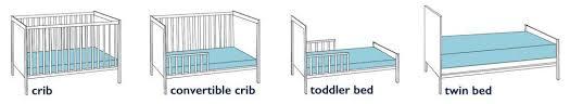 twin mattress size. Contemporary Size Child Mattress Size Review Inside Twin Mattress Size