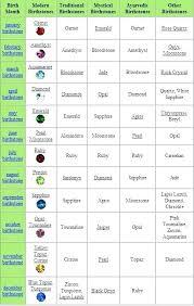 Concrete Dye Onyx Hair Weave Color Chart – Andromedar.info