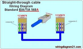 pin by wiring diagram on house wiring in 2019 electrical wiring pin by wiring diagram on house wiring in 2019 electrical wiring diagram ethernet wiring 3 way switch wiring