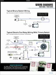 vanagon fuse box diagram ac great installation of wiring diagram • vanagon fuse box diagram ac images gallery