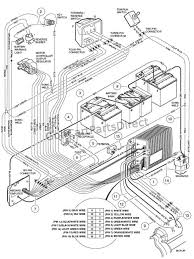 1994 club car solenoid wiring diagram wiring diagram golf cart wiring diagram for headlight relay