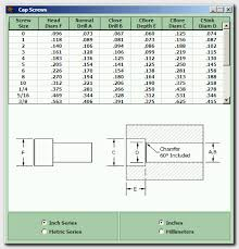 Inch Screw Size Chart Cap Screw Dimensions
