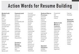 Resume Words For Cashier Equations Solver TOP RESUME MISTAKES Spelling and  grammar errors Missing email and