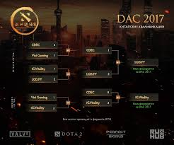 dac 2017 china qualifiers results lgd foreveryoung and ig