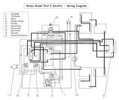 yamaha golf cart g2 wiring diagram wiring diagram libraries yamaha g2 wiring wiring diagram explainedyamaha g19e wiring diagram wiring diagram explained yamaha g2 gas wiring
