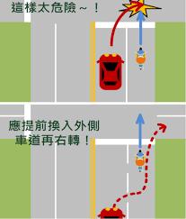培養用路人正確觀念右轉車輛提前匯入外側車道